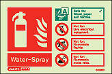 6029ID - Water Spray Fire Extinguisher Identification Signs