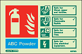 6370ID - ABC Powder Fire Extinguisher Identification Signs